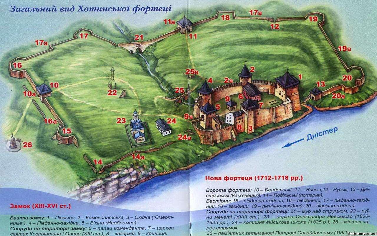 Хотинська фортеця, карта місцевості